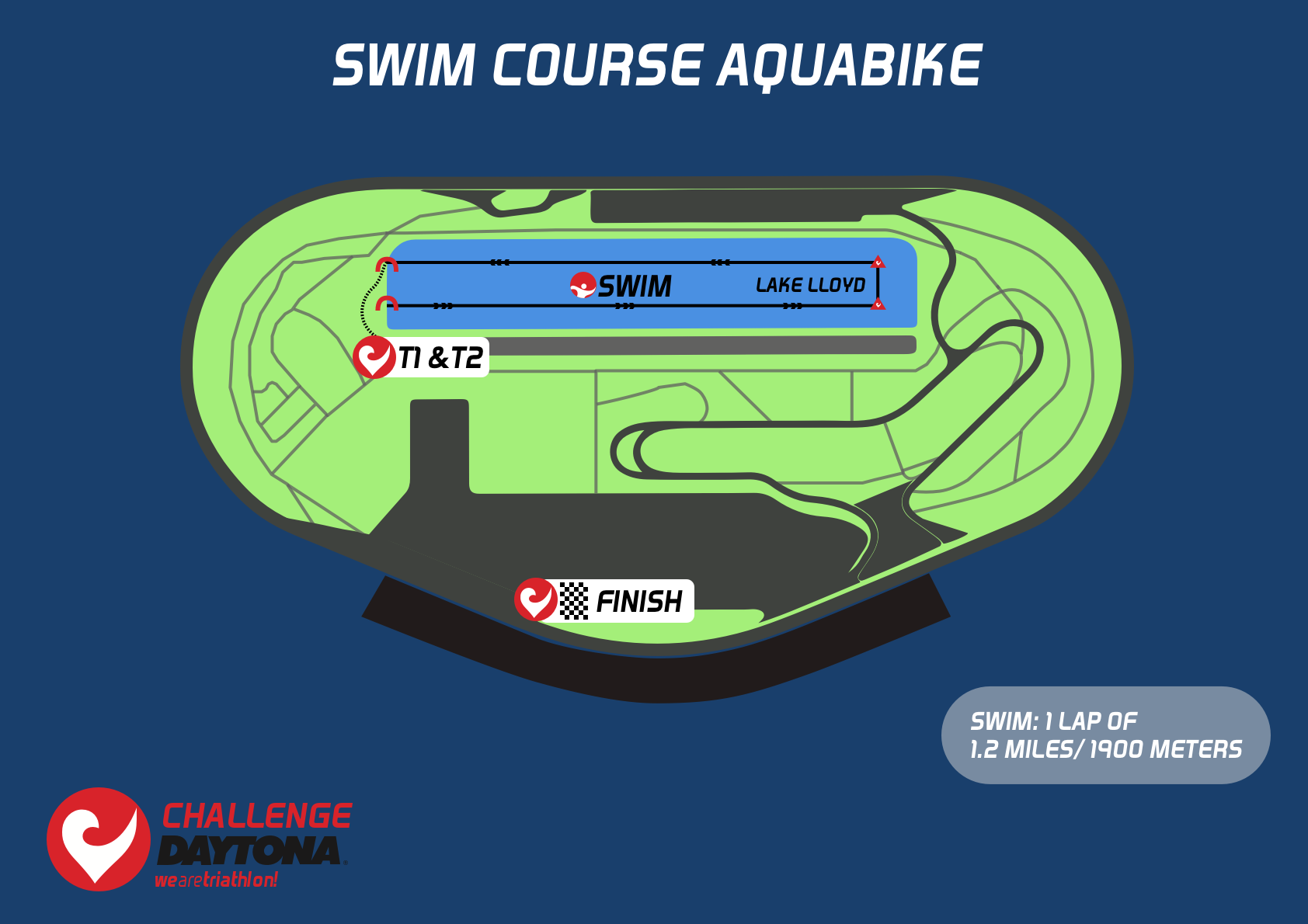 Aquabike Middle Distance