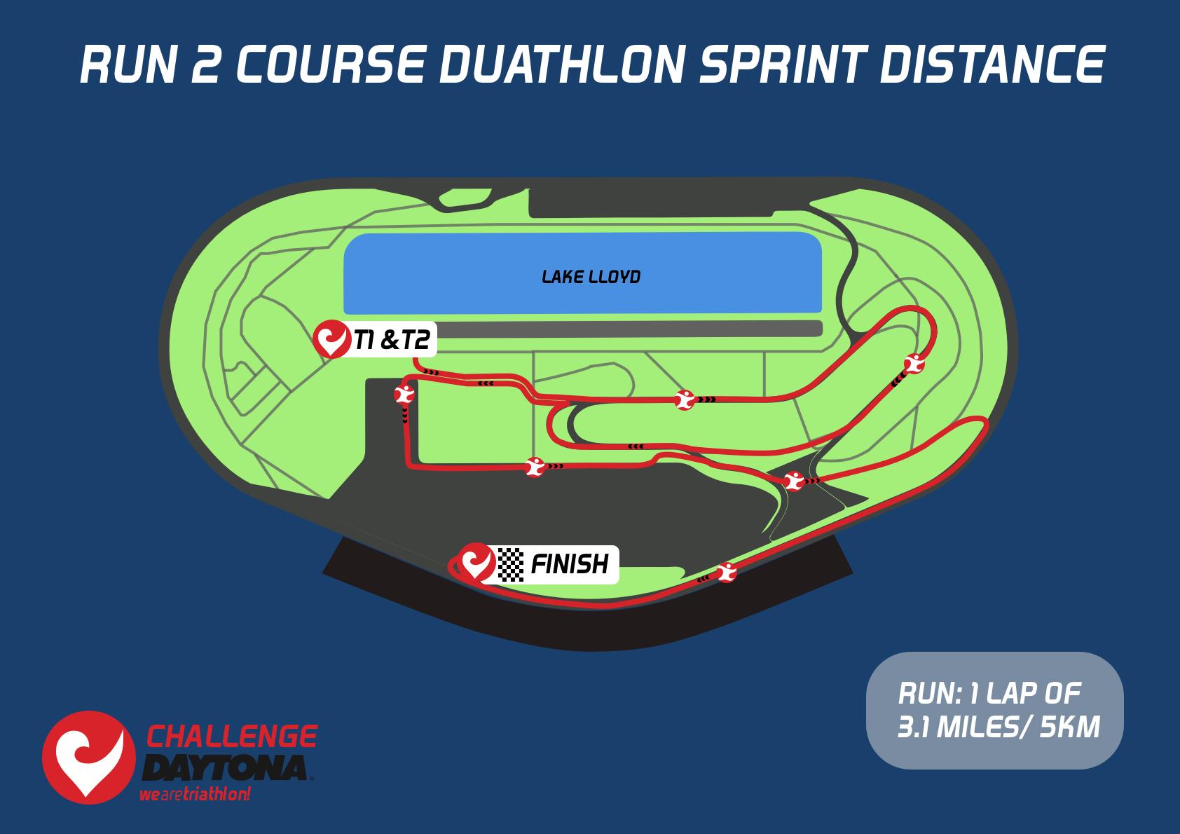Duathlon Sprint Distance