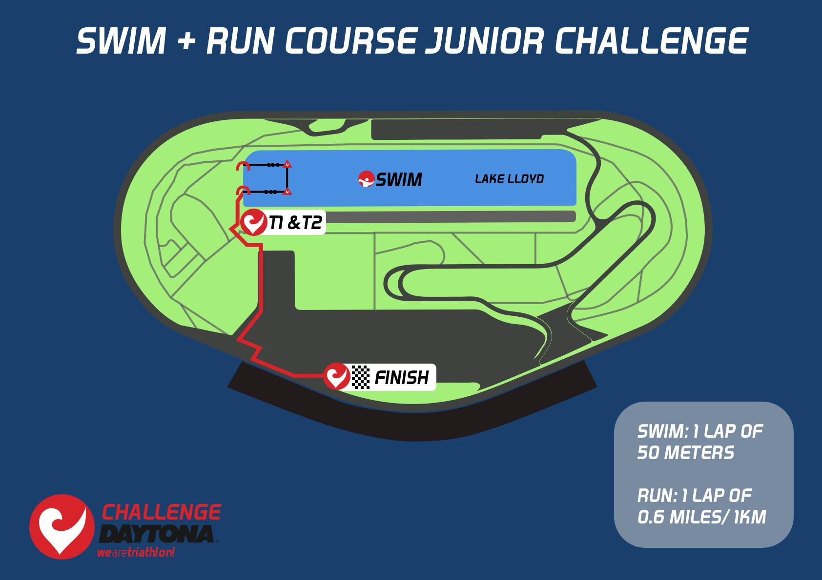 Junior Challenge Aquathlon