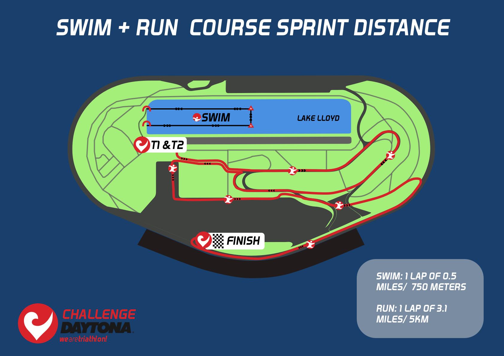 Triathlon Sprint Distance