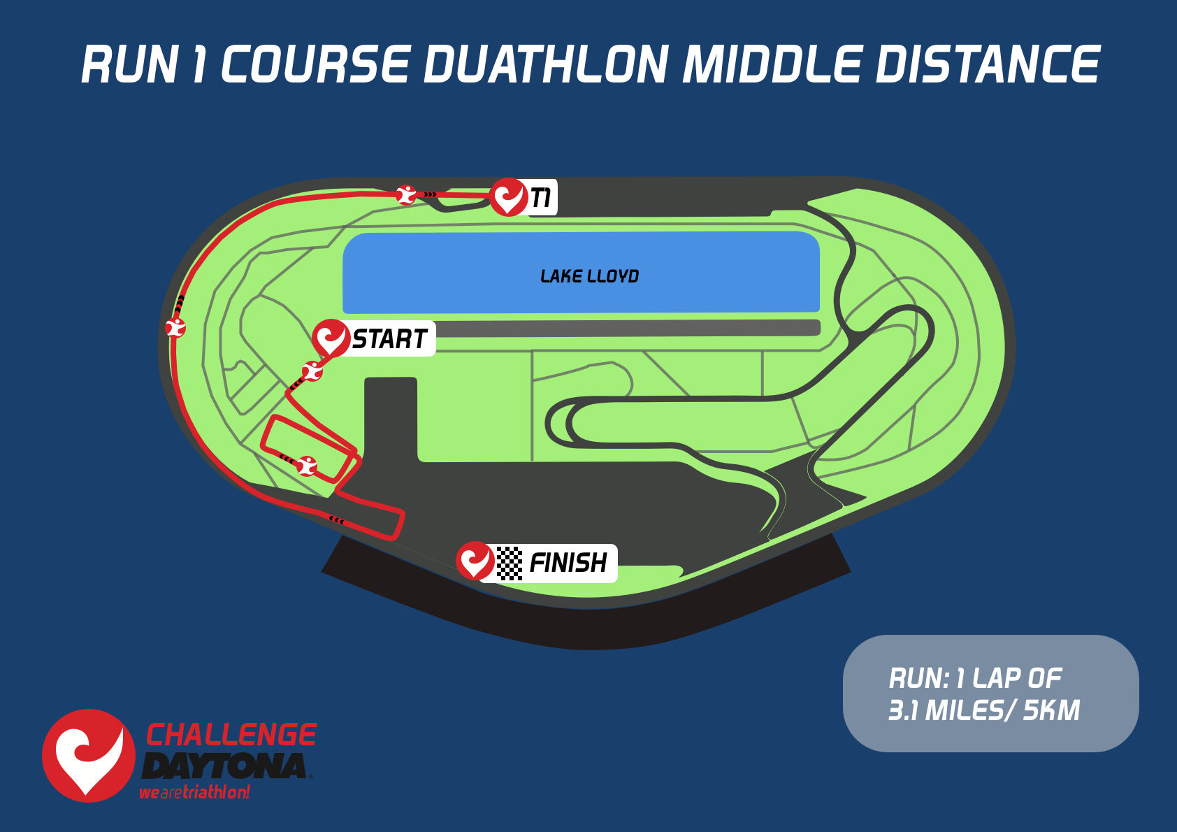 Duathlon Middle Distance