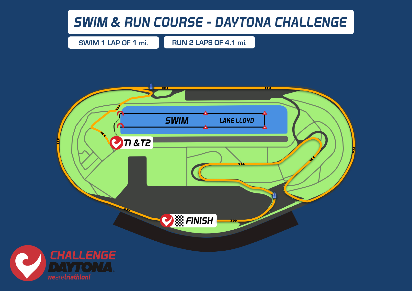 Challenge Daytona Distance PRO Athletes