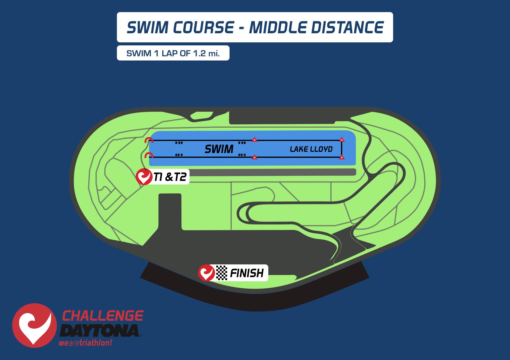 Triathlon Middle Distance