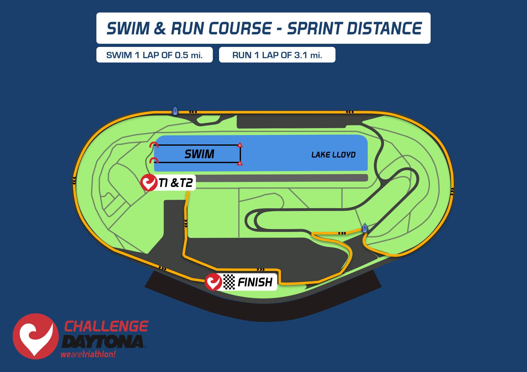 Swim course information