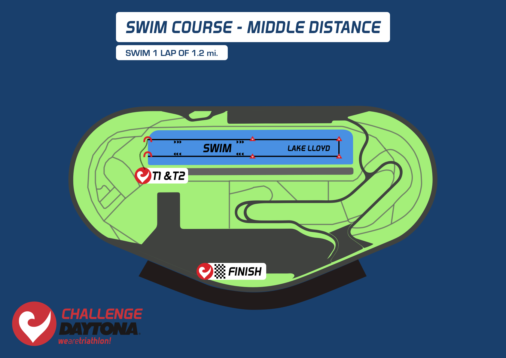 Triathlon Middle Distance