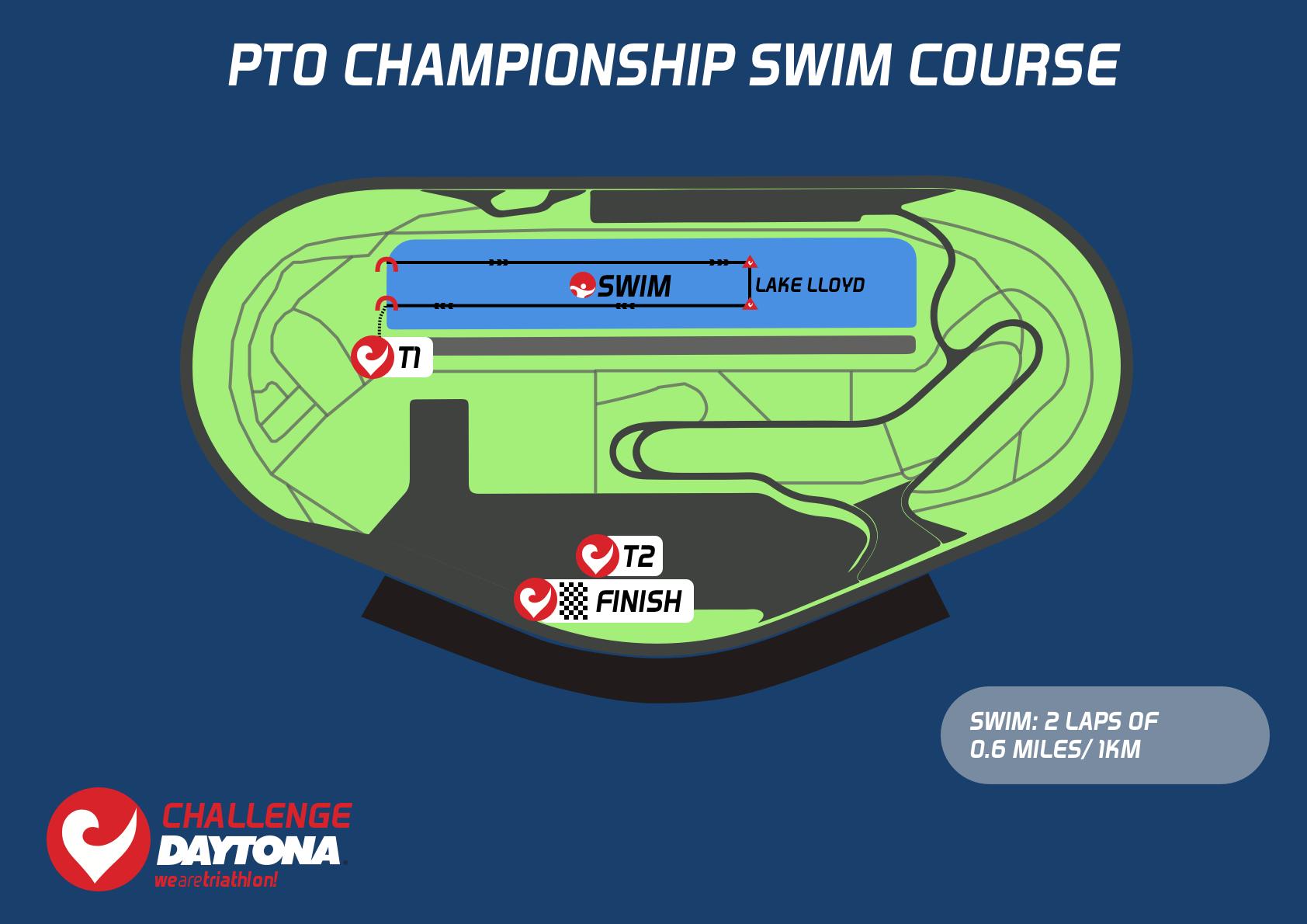 Professional Race at Challenge Daytona