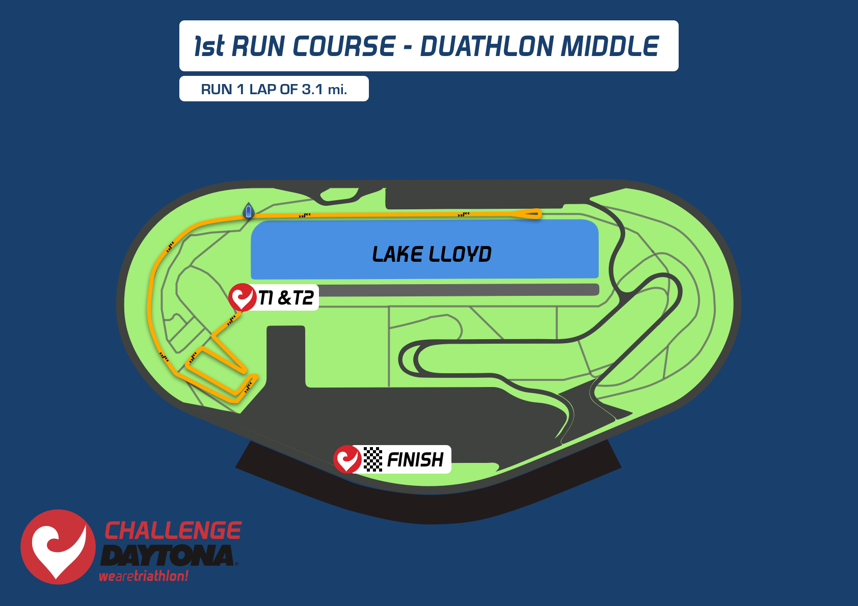 Duathlon Middle Distance